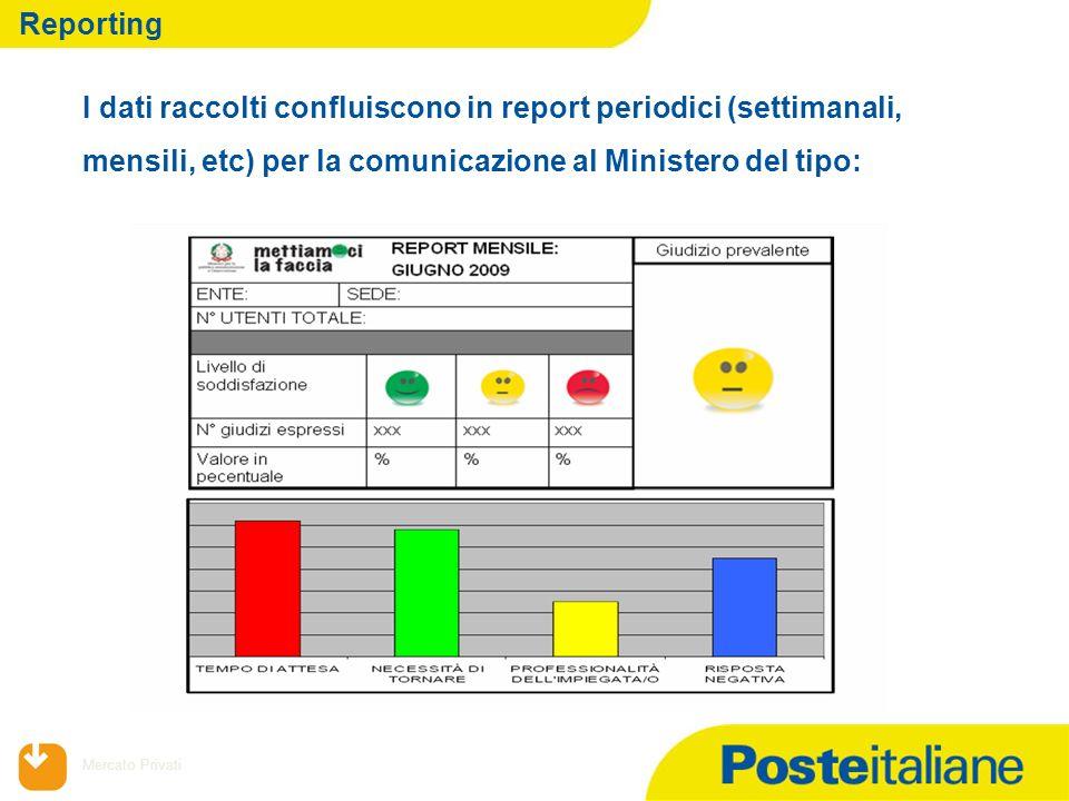 21/01/2014 Mercato Privati Reporting I dati raccolti confluiscono in report periodici (settimanali, mensili, etc) per la comunicazione al Ministero del tipo: