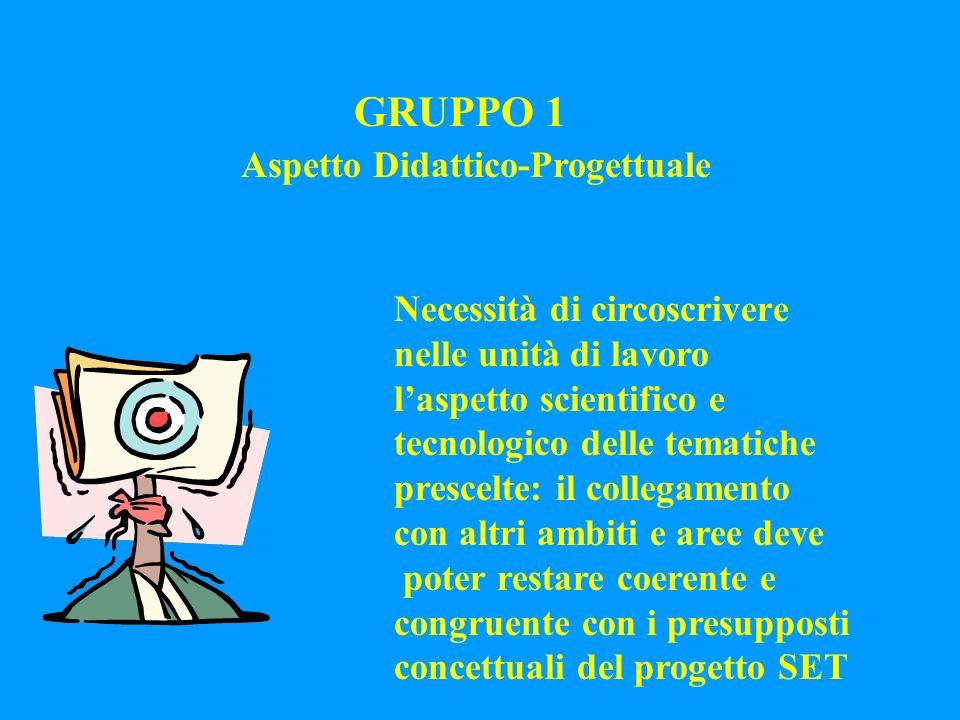 GRUPPO 1 Aspetto Didattico-Progettuale Necessità di distinguere lattività di laboratorio scientifico e tecnologico da quella di ricerca tematica di altro tipo.