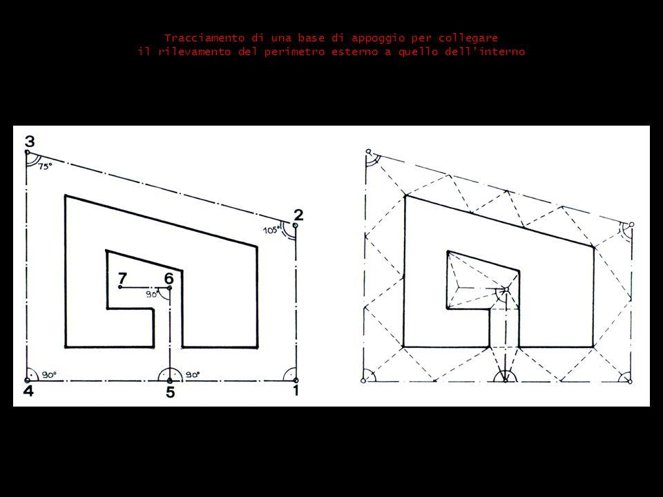 Tracciamento di una base di appoggio per collegare il rilevamento del perimetro esterno a quello dellinterno