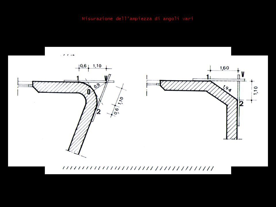 Misurazione dellampiezza di angoli vari