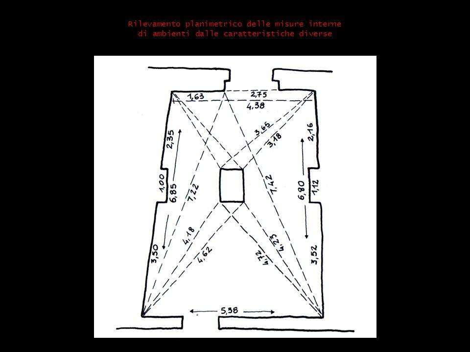 Rilevamento planimetrico delle misure interne di ambienti dalle caratteristiche diverse