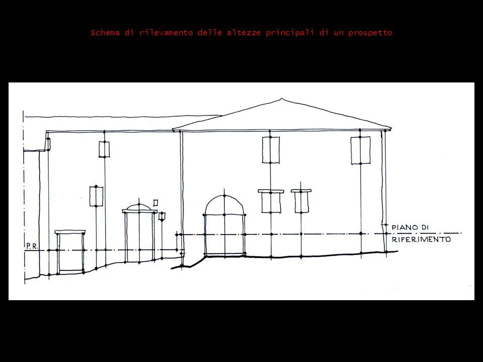 Schema di rilevamento delle altezze principali di un prospetto