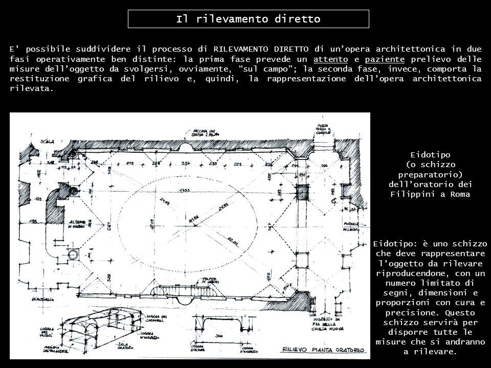 Il rilevamento diretto E possibile suddividere il processo di RILEVAMENTO DIRETTO di unopera architettonica in due fasi operativamente ben distinte: l