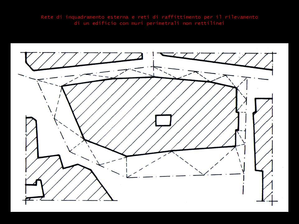 Rete di inquadramento esterna e reti di raffittimento per il rilevamento di un edificio con muri perimetrali non rettilinei