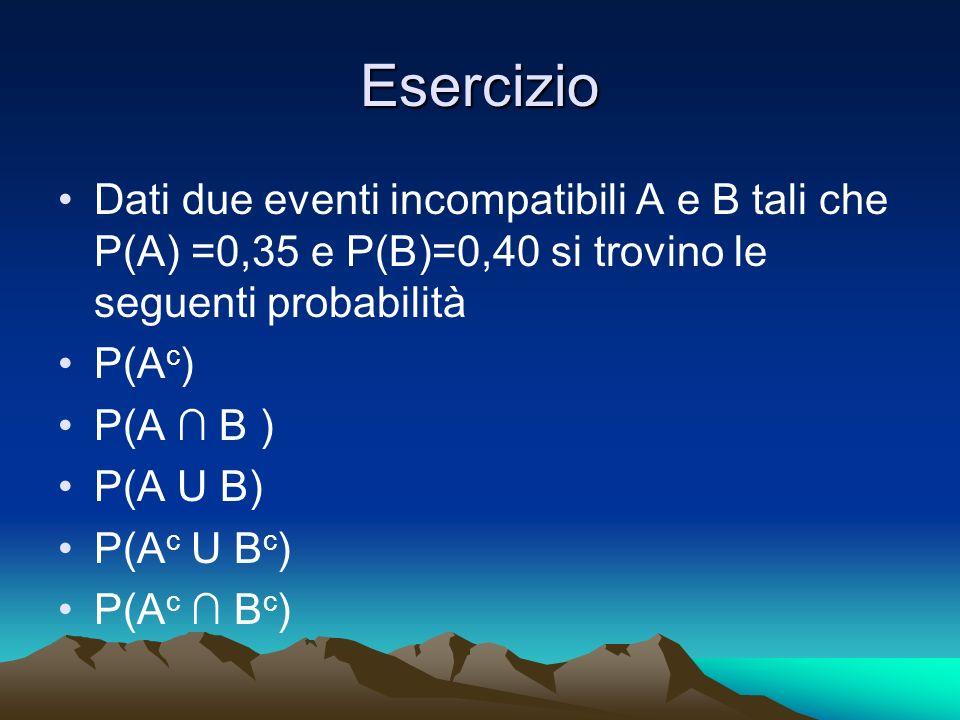 Esercizio Dati due eventi incompatibili A e B tali che P(A) =0,35 e P(B)=0,40 si trovino le seguenti probabilità P(A c ) P(A B ) P(A U B) P(A c U B c