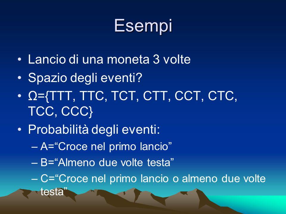 Esempi Lancio di una moneta 3 volte Spazio degli eventi? Ω={TTT, TTC, TCT, CTT, CCT, CTC, TCC, CCC} Probabilità degli eventi: –A=Croce nel primo lanci