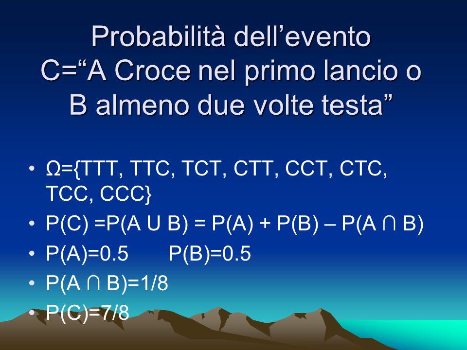 Probabilità dellevento C=A Croce nel primo lancio o B almeno due volte testa Ω={TTT, TTC, TCT, CTT, CCT, CTC, TCC, CCC} P(C) =P(A U B) = P(A) + P(B) –