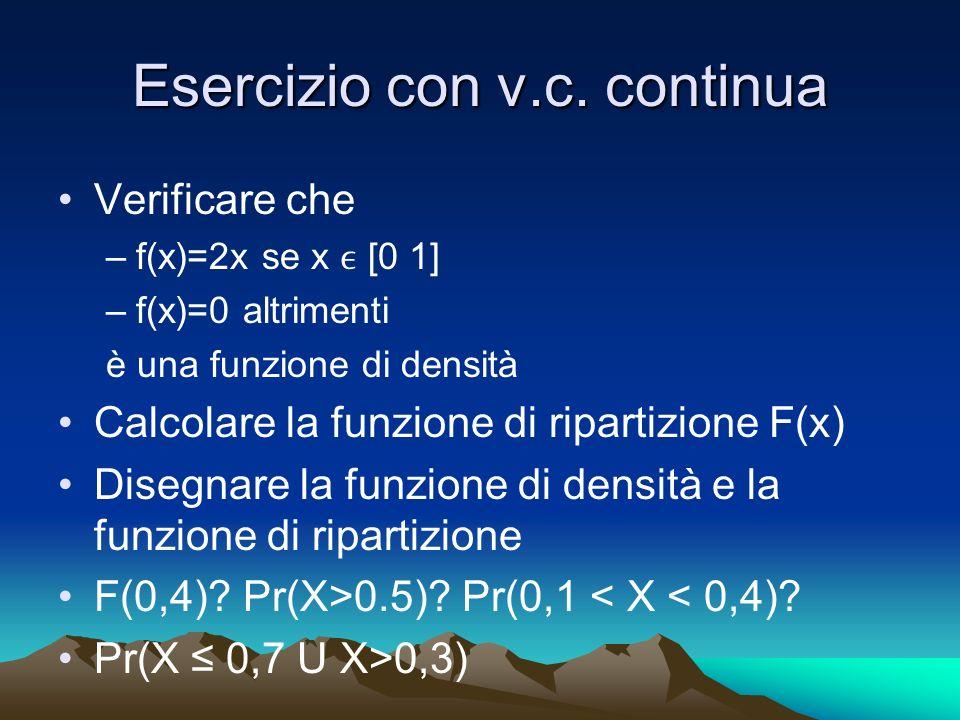 Esercizio con v.c. continua Verificare che –f(x)=2x se x [0 1] –f(x)=0 altrimenti è una funzione di densità Calcolare la funzione di ripartizione F(x)