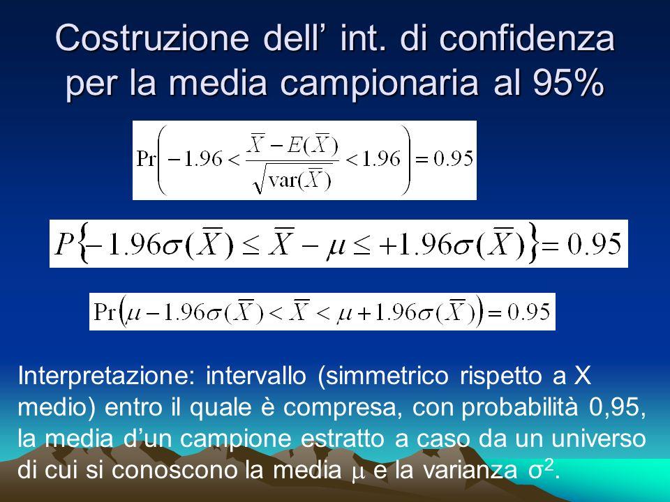 Costruzione dell int. di confidenza per la media campionaria al 95% Interpretazione: intervallo (simmetrico rispetto a X medio) entro il quale è compr