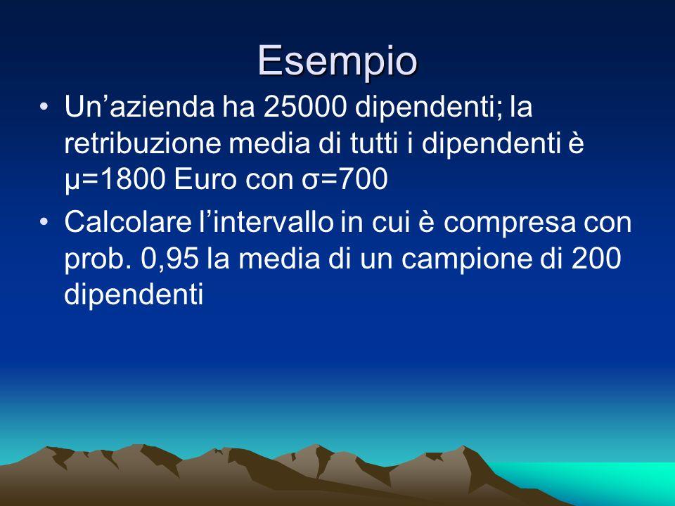 Esempio Unazienda ha 25000 dipendenti; la retribuzione media di tutti i dipendenti è µ=1800 Euro con σ=700 Calcolare lintervallo in cui è compresa con prob.