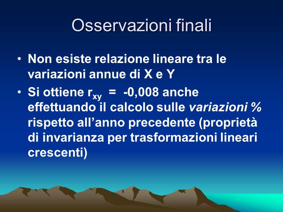Osservazioni finali Non esiste relazione lineare tra le variazioni annue di X e Y Si ottiene r xy = -0,008 anche effettuando il calcolo sulle variazio
