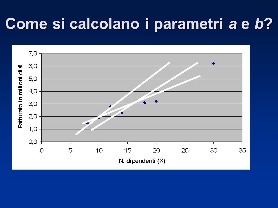 Come si calcolano i parametri a e b?