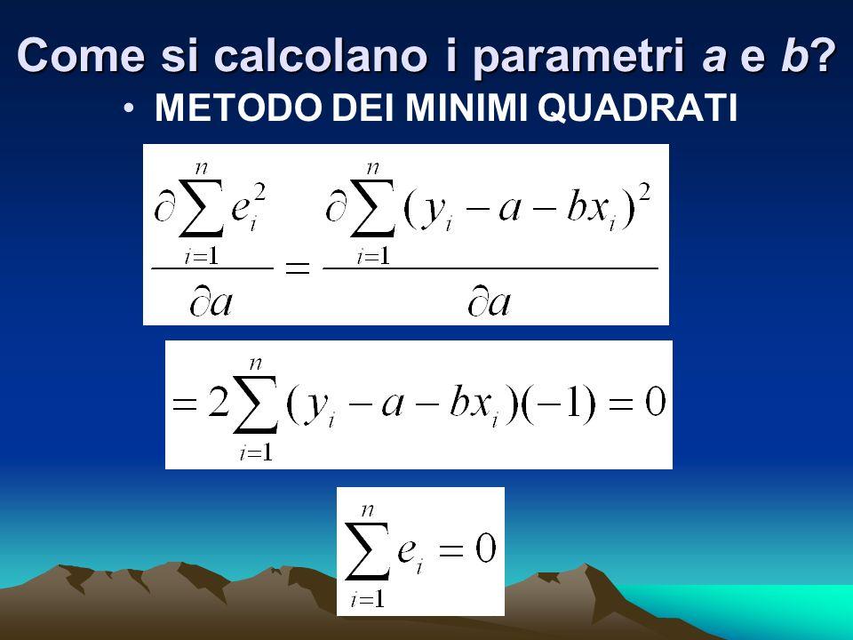 Come si calcolano i parametri a e b? METODO DEI MINIMI QUADRATI