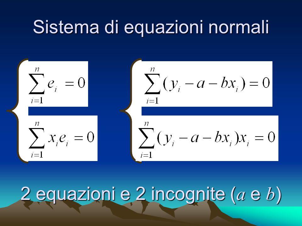 Sistema di equazioni normali 2 equazioni e 2 incognite ( a e b )