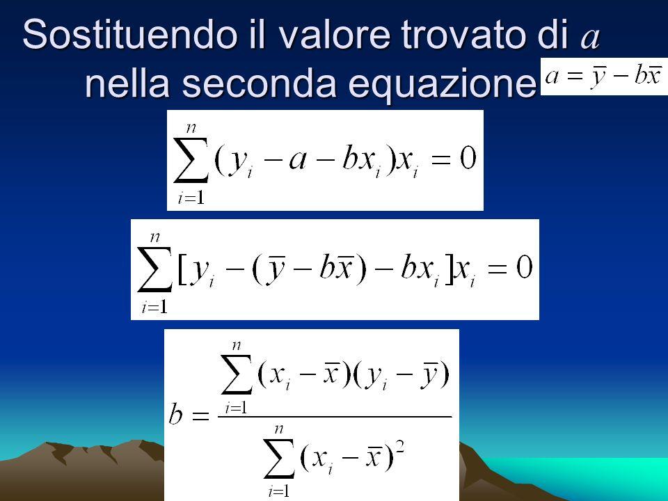 Sostituendo il valore trovato di a nella seconda equazione