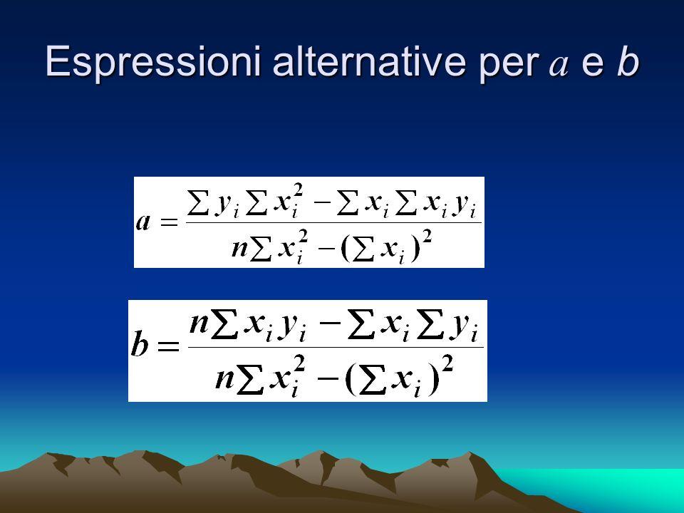 Espressioni alternative per a e b