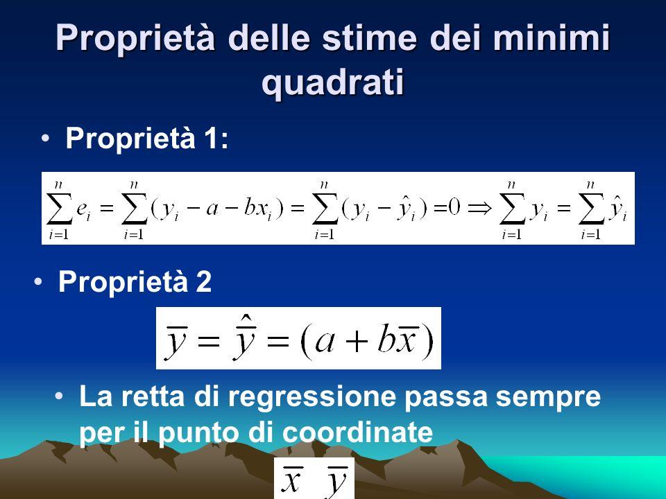 Proprietà delle stime dei minimi quadrati Proprietà 1: Proprietà 2 La retta di regressione passa sempre per il punto di coordinate