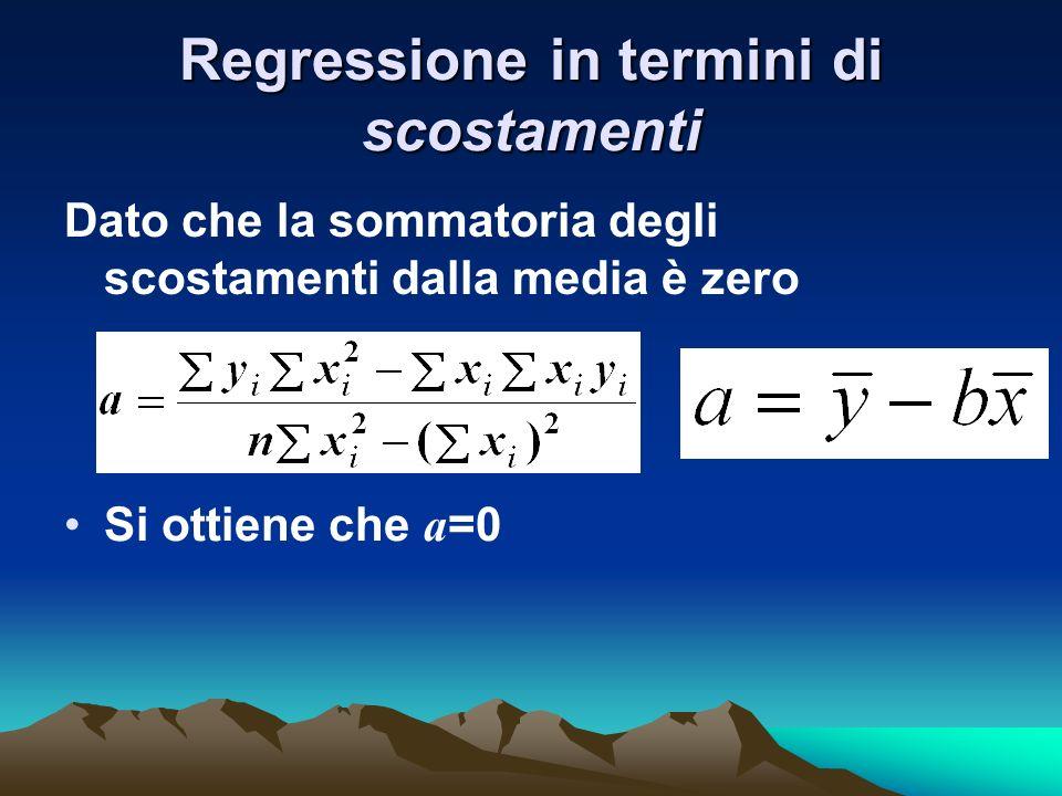 Regressione in termini di scostamenti Dato che la sommatoria degli scostamenti dalla media è zero Si ottiene che a =0