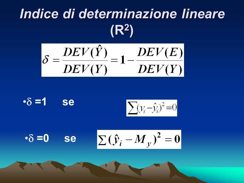 Indice di determinazione lineare (R 2 ) =1 se =0 se