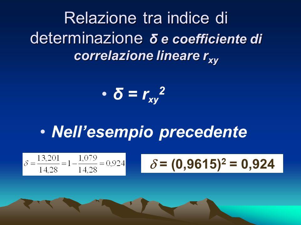 Relazione tra indice di determinazione δ e coefficiente di correlazione lineare r xy δ = r xy 2 Nellesempio precedente = (0,9615) 2 = 0,924