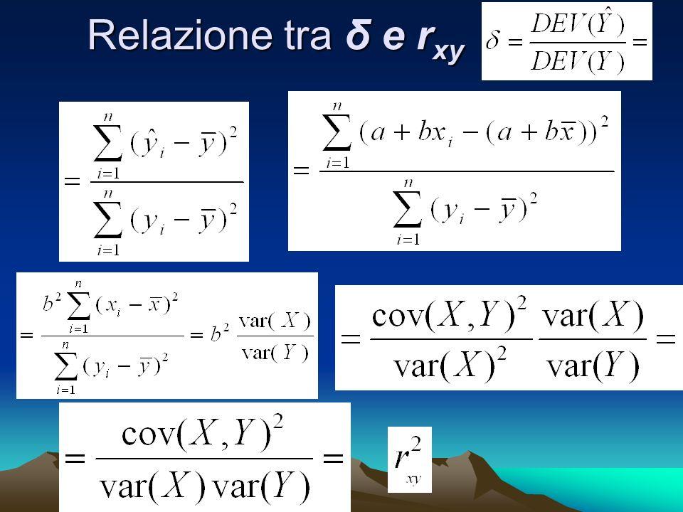 Relazione tra δ e r xy Relazione tra δ e r xy