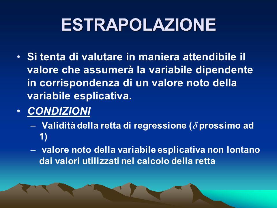 ESTRAPOLAZIONE Si tenta di valutare in maniera attendibile il valore che assumerà la variabile dipendente in corrispondenza di un valore noto della variabile esplicativa.