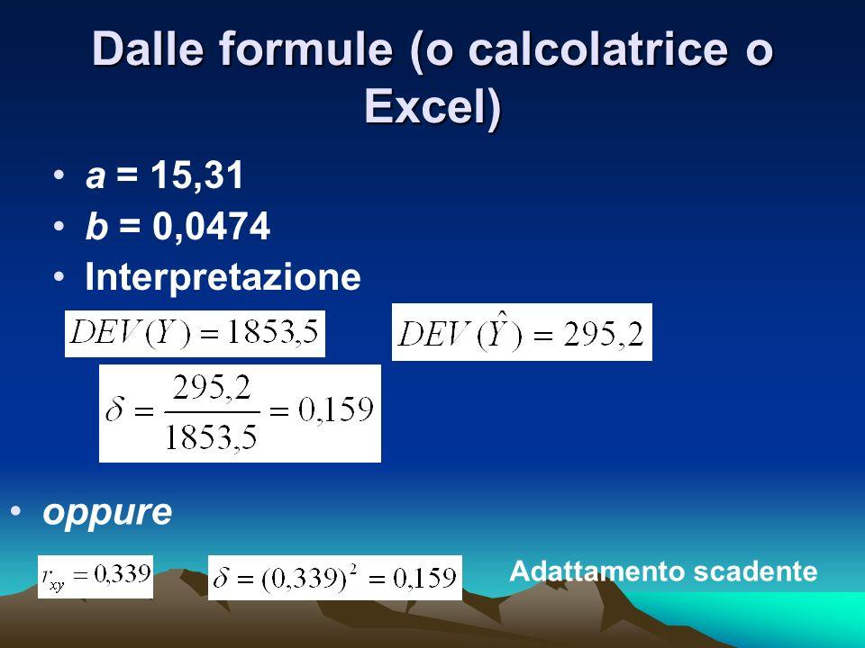Dalle formule (o calcolatrice o Excel) a = 15,31 b = 0,0474 Interpretazione oppure Adattamento scadente