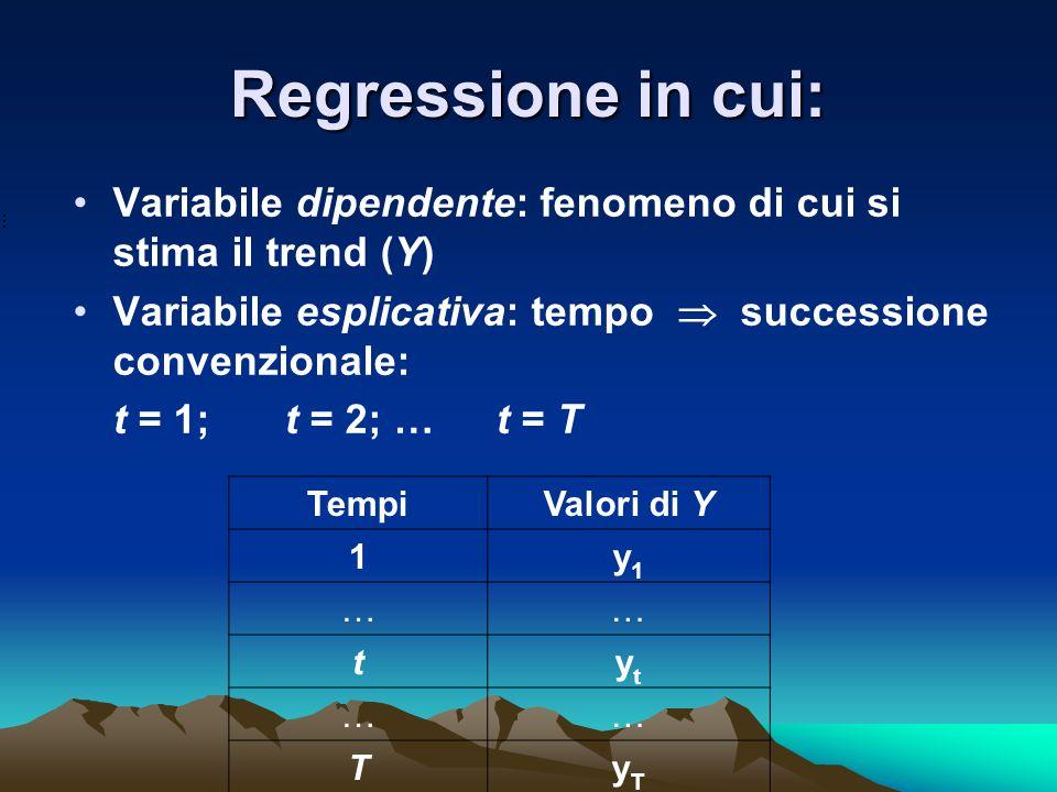 Regressione in cui: Variabile dipendente: fenomeno di cui si stima il trend (Y) Variabile esplicativa: tempo successione convenzionale: t = 1;t = 2; …t = T TempiValori di Y 1y1y1 …… tytyt …… TyTyT