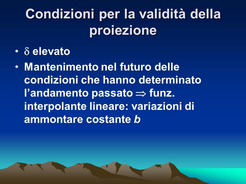 Condizioni per la validità della proiezione elevato Mantenimento nel futuro delle condizioni che hanno determinato landamento passato funz.