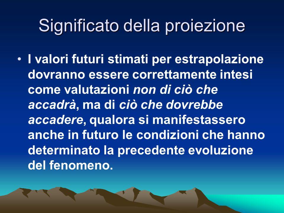 Significato della proiezione I valori futuri stimati per estrapolazione dovranno essere correttamente intesi come valutazioni non di ciò che accadrà, ma di ciò che dovrebbe accadere, qualora si manifestassero anche in futuro le condizioni che hanno determinato la precedente evoluzione del fenomeno.