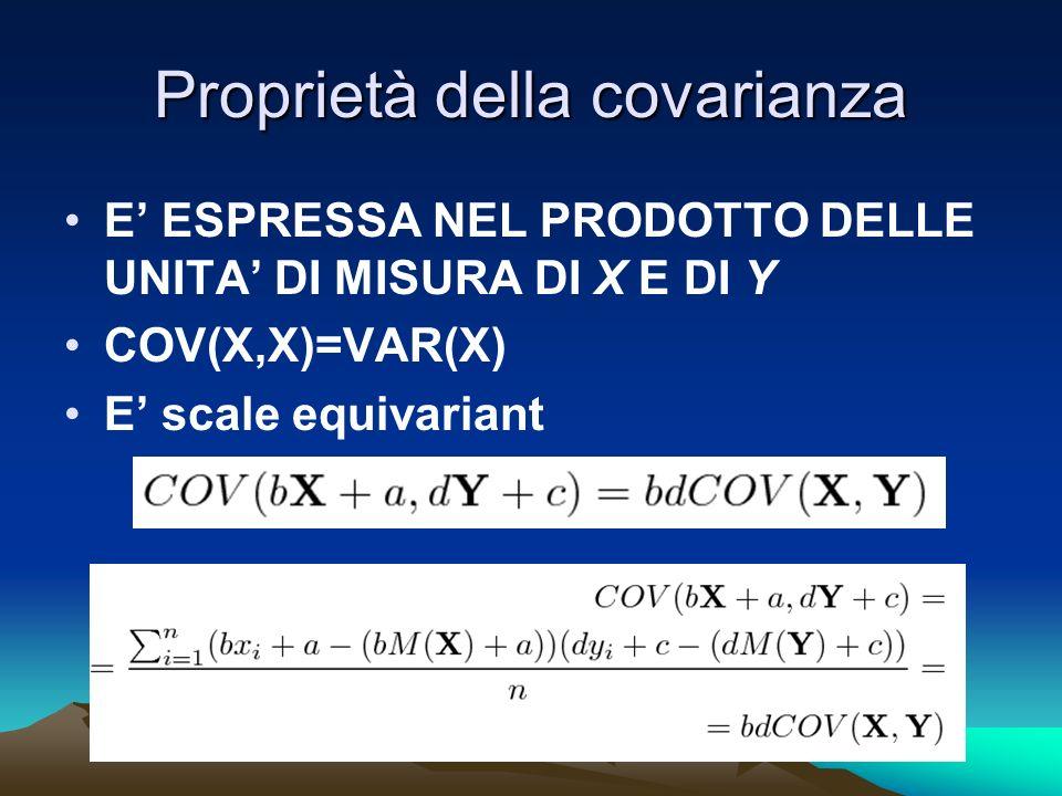 Proprietà della covarianza E ESPRESSA NEL PRODOTTO DELLE UNITA DI MISURA DI X E DI Y COV(X,X)=VAR(X) E scale equivariant