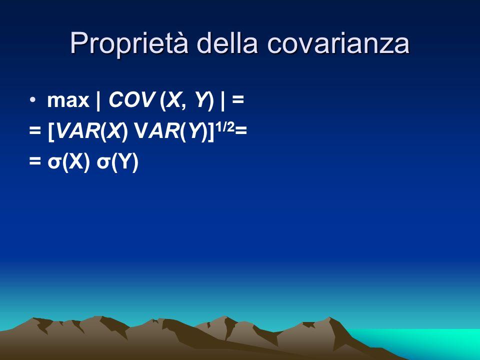 max | COV (X, Y) | = = [VAR(X) VAR(Y)] 1/2 = = σ(X) σ(Y)
