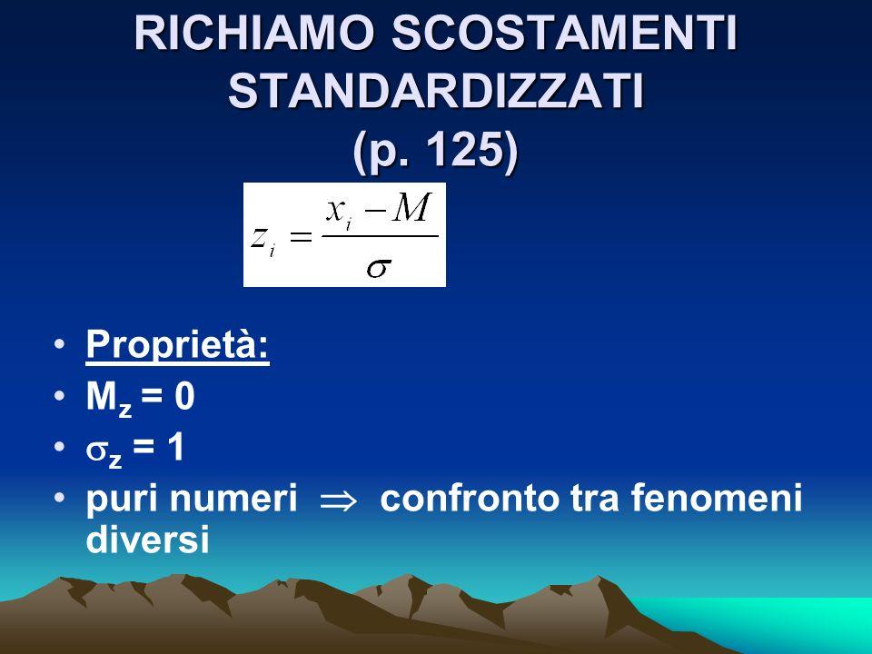 RICHIAMO SCOSTAMENTI STANDARDIZZATI (p. 125) Proprietà: M z = 0 z = 1 puri numeri confronto tra fenomeni diversi