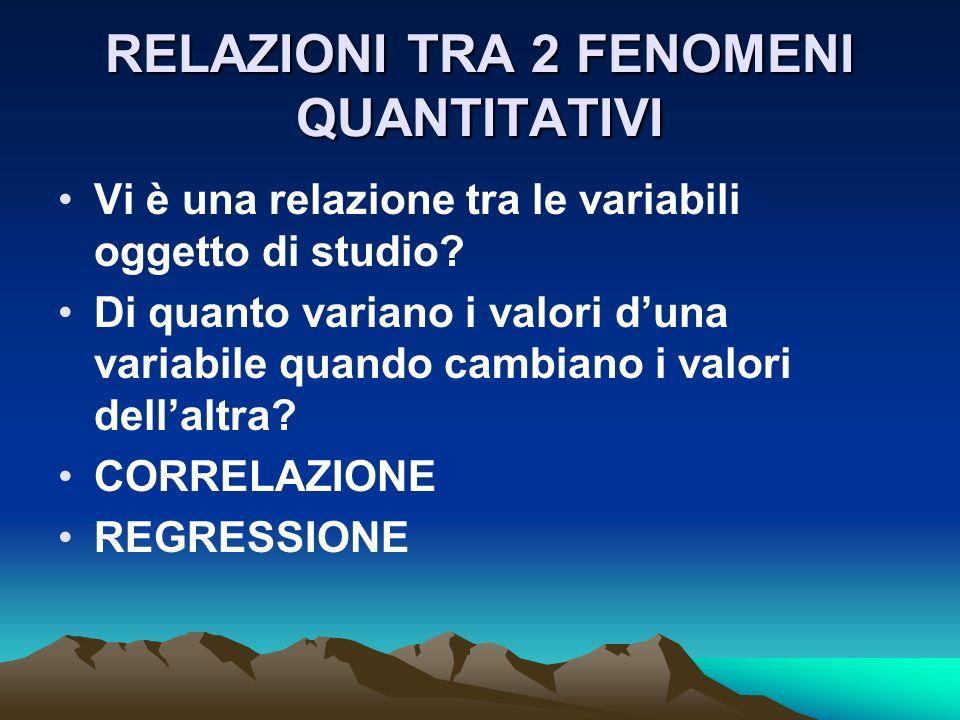 RELAZIONI TRA 2 FENOMENI QUANTITATIVI Vi è una relazione tra le variabili oggetto di studio.