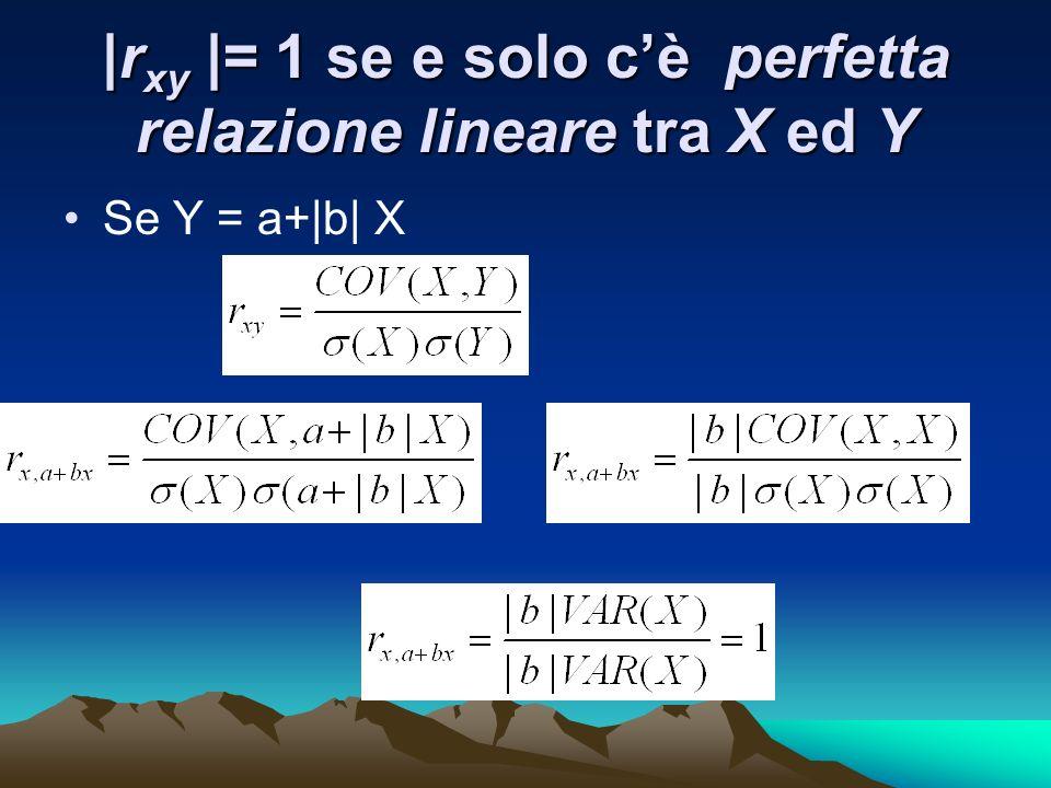 |r xy |= 1 se e solo cè perfetta relazione lineare tra X ed Y Se Y = a+|b| X