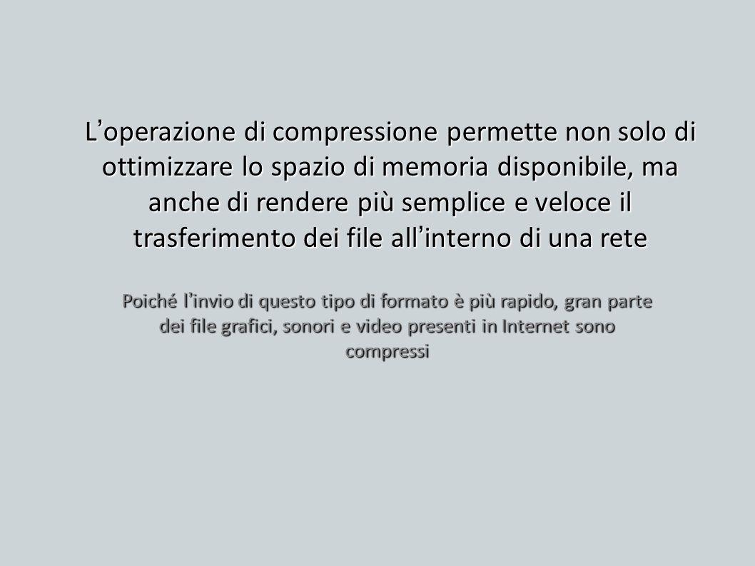 L operazione di compressione permette non solo di ottimizzare lo spazio di memoria disponibile, ma anche di rendere più semplice e veloce il trasferim