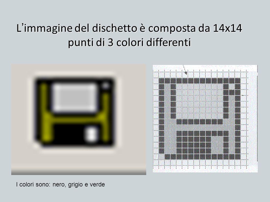 L immagine del dischetto è composta da 14x14 punti di 3 colori differenti I colori sono: nero, grigio e verde