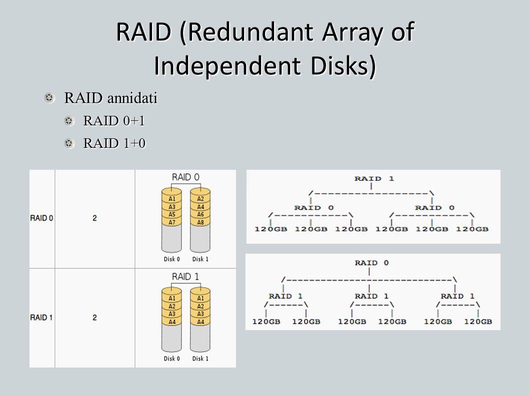 RAID (Redundant Array of Independent Disks) RAID annidati RAID 0+1 RAID 1+0