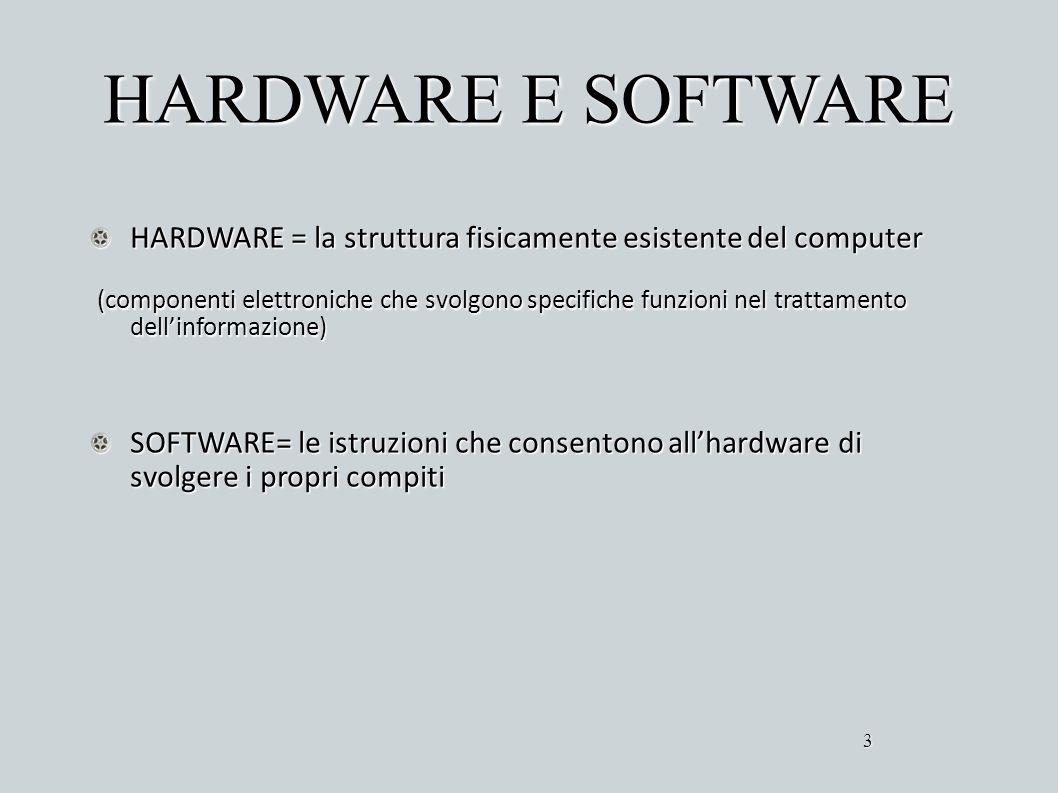HARDWARE E SOFTWARE HARDWARE = la struttura fisicamente esistente del computer (componenti elettroniche che svolgono specifiche funzioni nel trattamen
