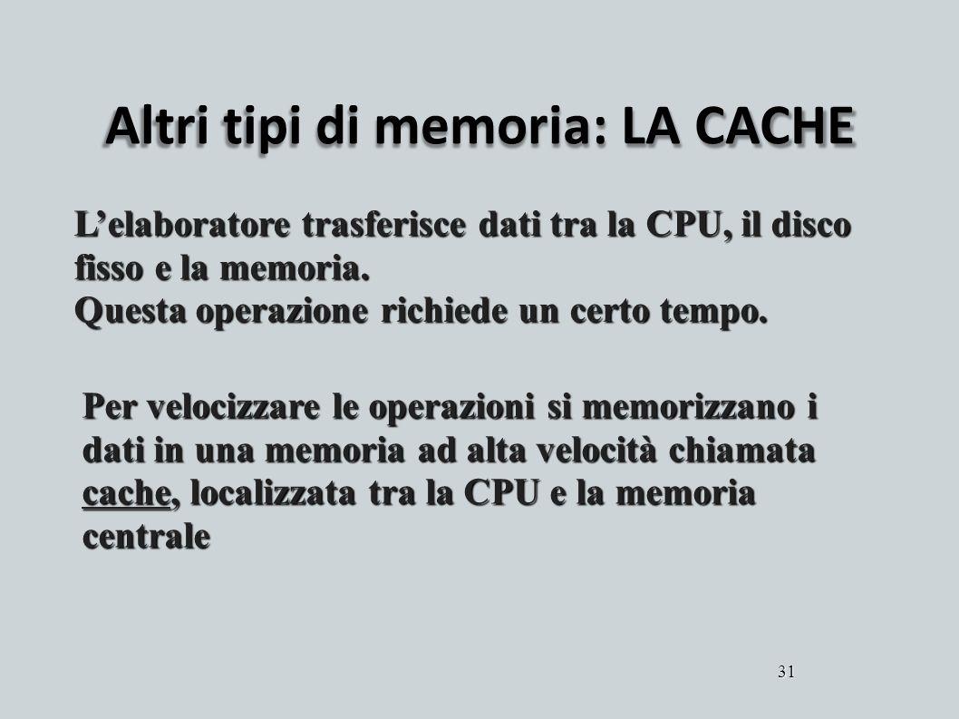 Altri tipi di memoria: LA CACHE 31 Lelaboratore trasferisce dati tra la CPU, il disco fisso e la memoria. Questa operazione richiede un certo tempo. P