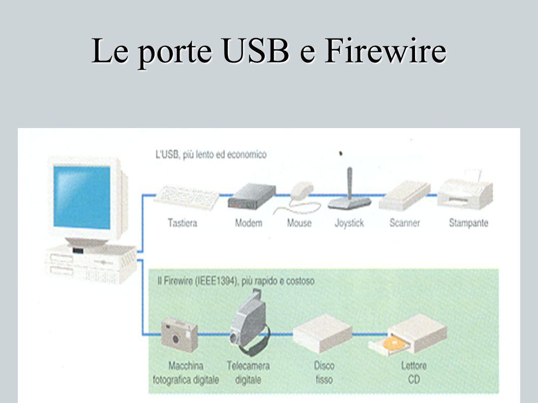 Le porte USB e Firewire 34