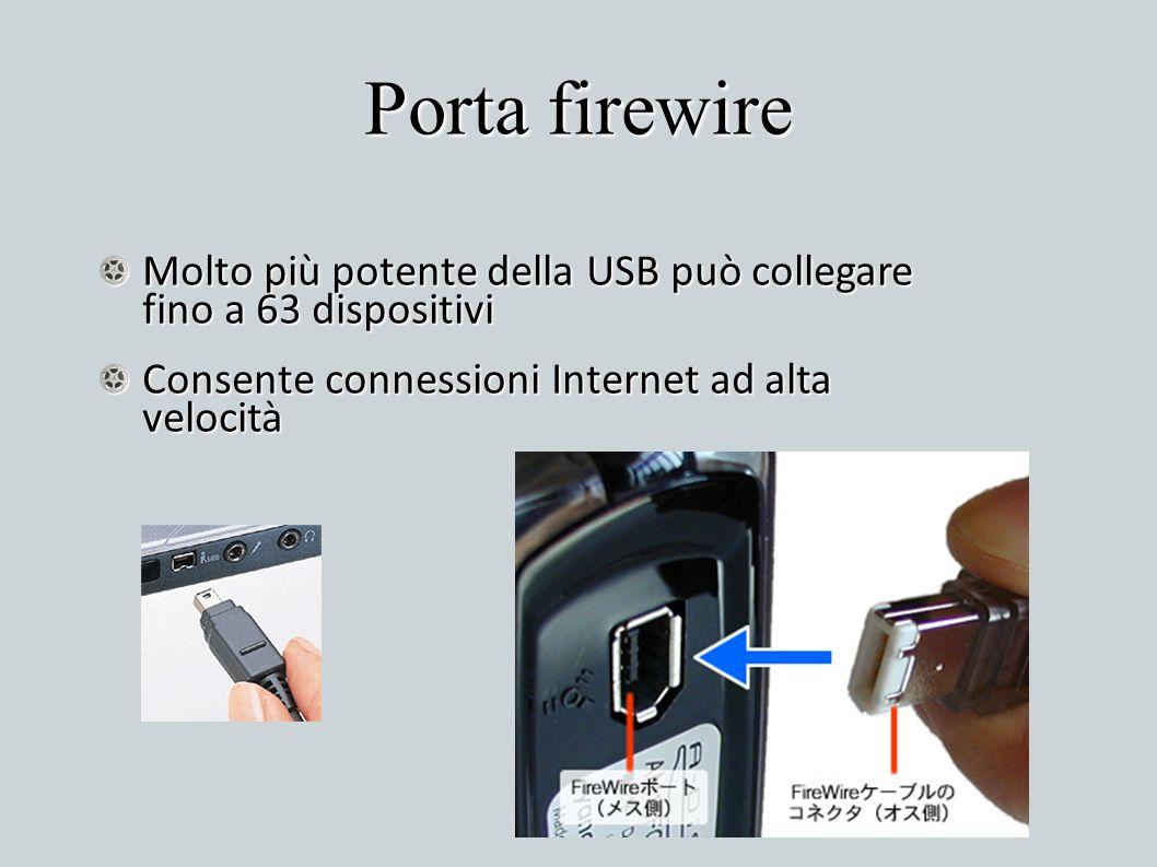 Porta firewire Molto più potente della USB può collegare fino a 63 dispositivi Consente connessioni Internet ad alta velocità 35