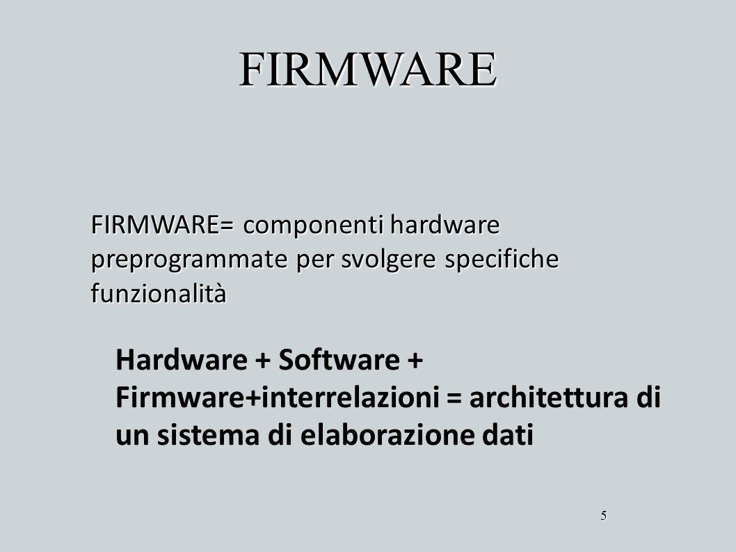 FIRMWARE FIRMWARE= componenti hardware preprogrammate per svolgere specifiche funzionalità 5 Hardware + Software + Firmware+interrelazioni = architett