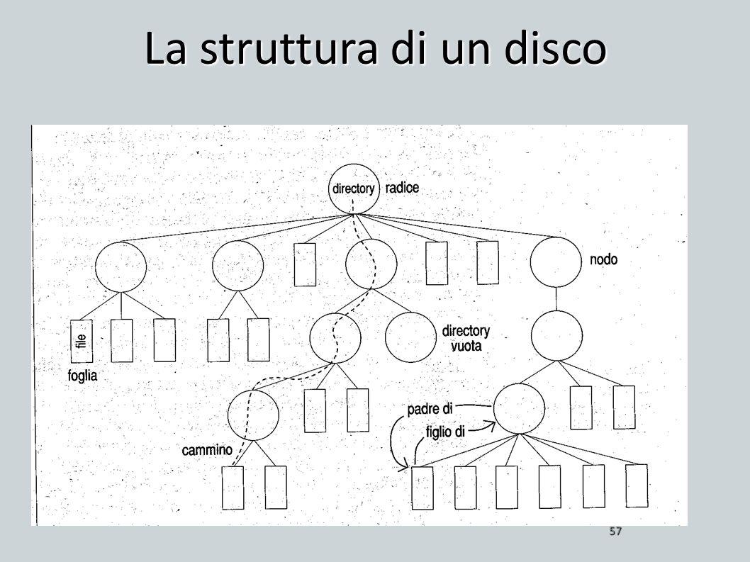 La struttura di un disco 57