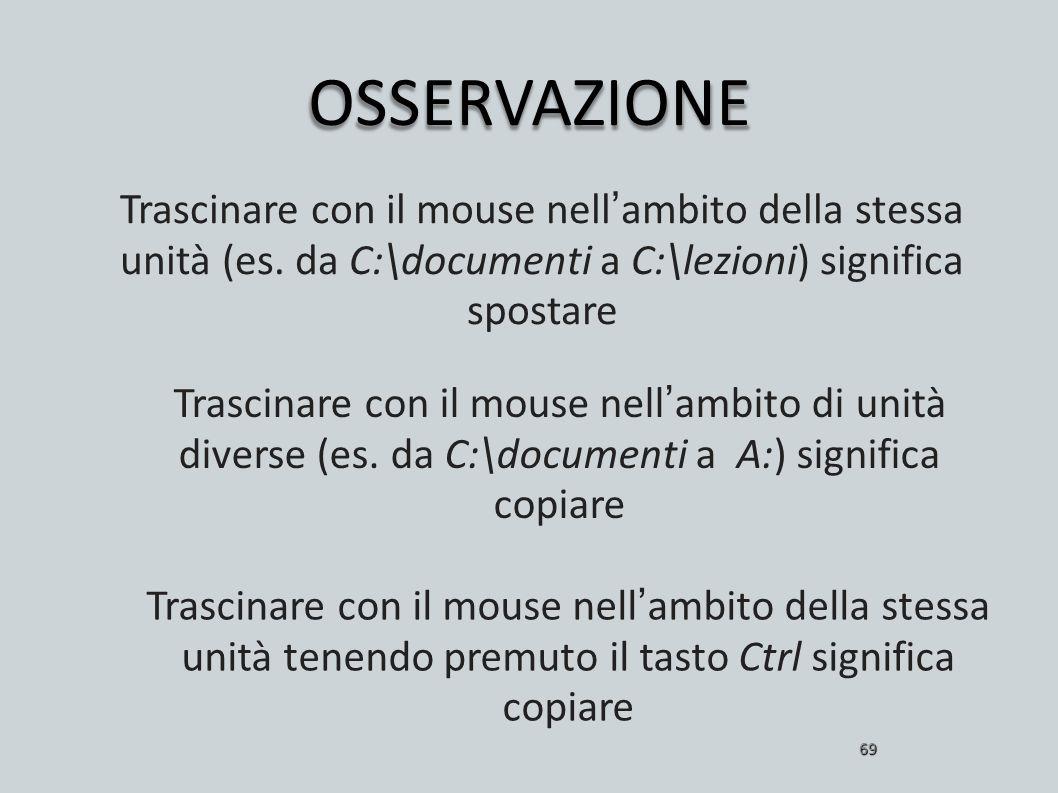 OSSERVAZIONE 69 Trascinare con il mouse nellambito della stessa unità (es. da C:\documenti a C:\lezioni) significa spostare Trascinare con il mouse ne