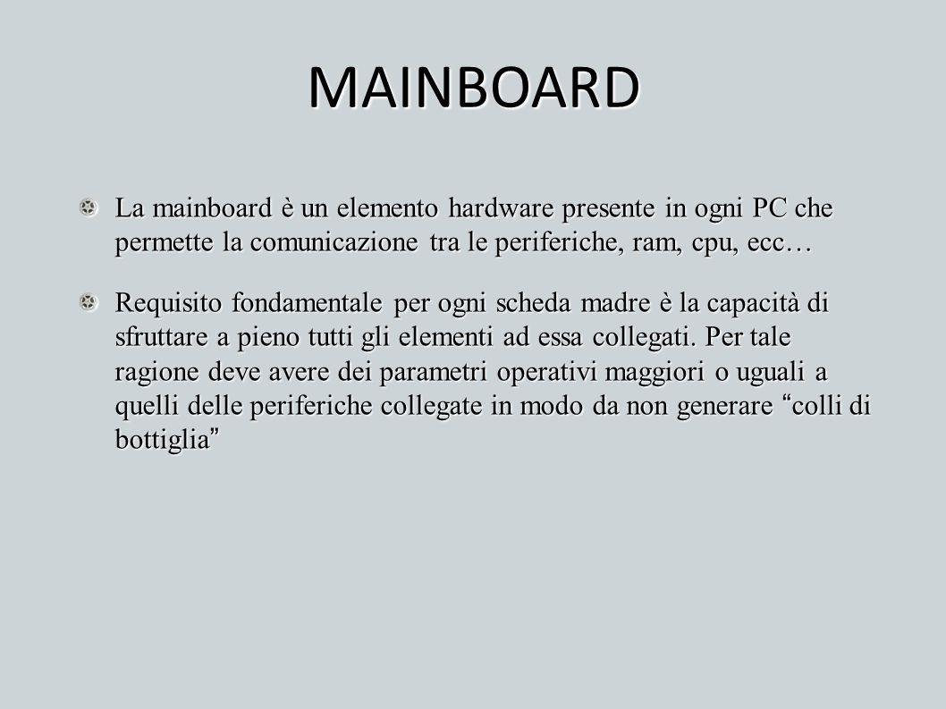 MAINBOARD La mainboard è un elemento hardware presente in ogni PC che permette la comunicazione tra le periferiche, ram, cpu, ecc… Requisito fondament