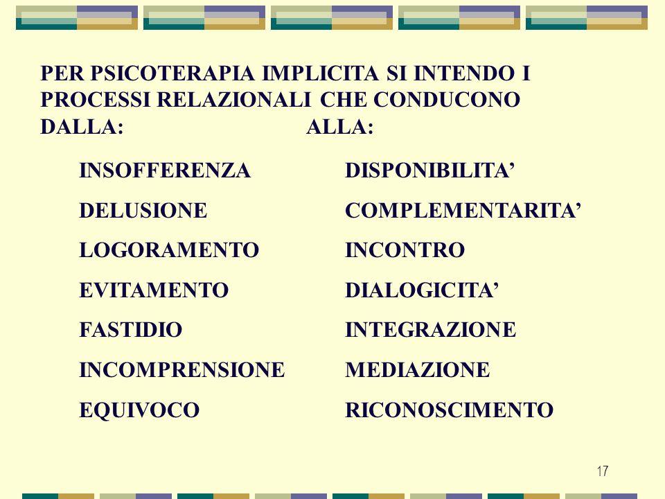 17 INSOFFERENZA DISPONIBILITA DELUSIONE COMPLEMENTARITA LOGORAMENTO INCONTRO EVITAMENTODIALOGICITA FASTIDIO INTEGRAZIONE INCOMPRENSIONE MEDIAZIONE EQU