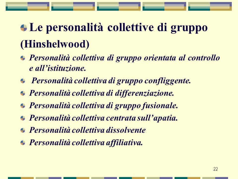 22 Le personalità collettive di gruppo (Hinshelwood) Personalità collettiva di gruppo orientata al controllo e allistituzione. Personalità collettiva