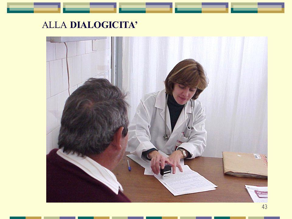 43 ALLA DIALOGICITA