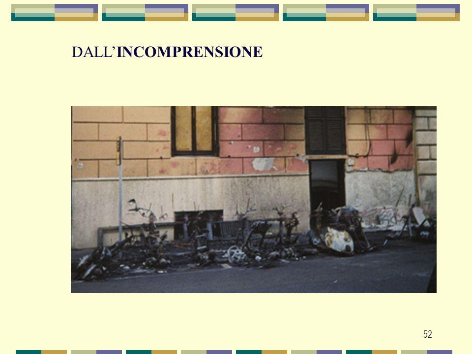 52 DALLINCOMPRENSIONE